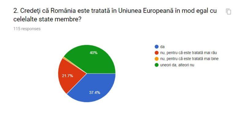 Ce aș face dacă aș fi europarlamentar: răspunsuri de la candidați și cetățeni